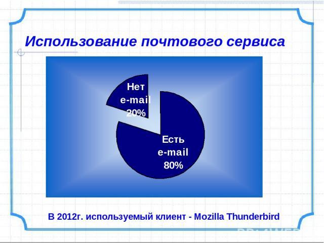 Использование почтового сервиса В 2012г. используемый клиент - Mozilla Thunderbird