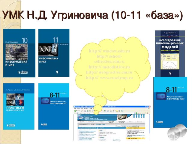УМК Н.Д. Угриновича (10-11 «база») http:// window.edu.ru http:// school-collection.edu.ru http:// metodist.lbz.ru http:// webpractice.cm.ru http:// www.rusolymp.ru