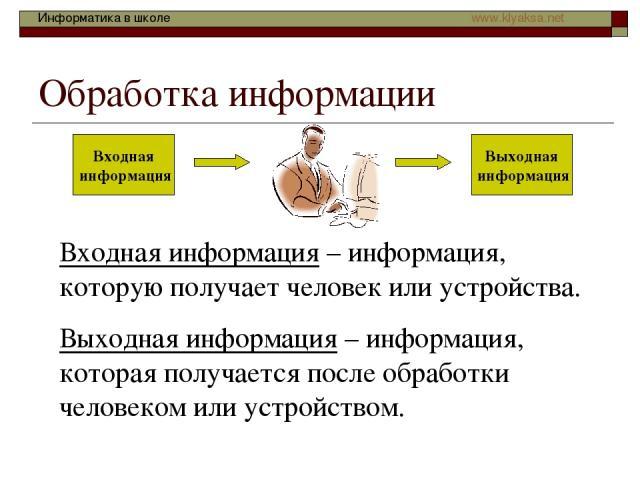 Обработка информации Входная информация – информация, которую получает человек или устройства. Выходная информация – информация, которая получается после обработки человеком или устройством. Информатика в школе www.klyaksa.net