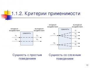 * Сущность с простым поведением 1.1.2. Критерии применимости Сущность со сложным