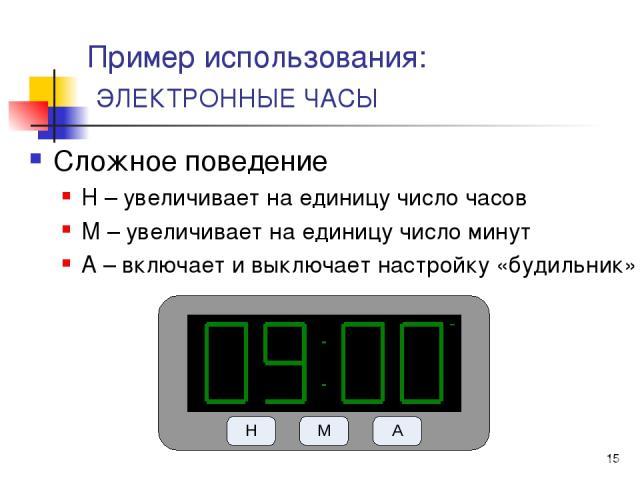 * Пример использования: ЭЛЕКТРОННЫЕ ЧАСЫ Сложное поведение H – увеличивает на единицу число часов M – увеличивает на единицу число минут A – включает и выключает настройку «будильник»