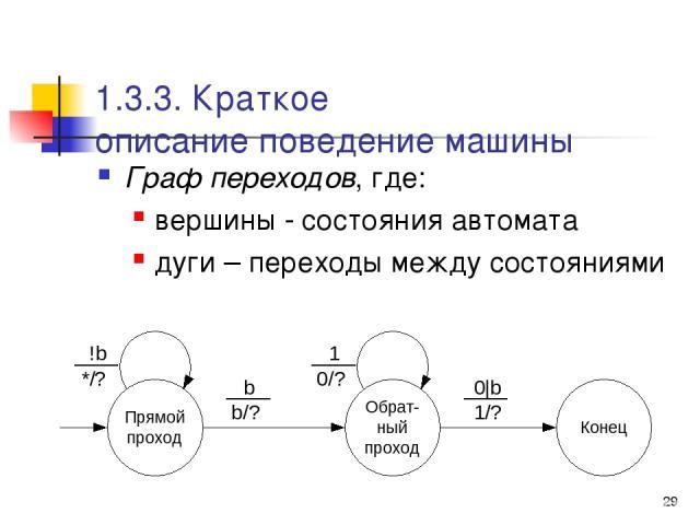 * 1.3.3. Краткое описание поведение машины Граф переходов, где: вершины - состояния автомата дуги – переходы между состояниями