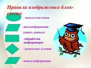 - начало или конец -ввод информации (запись данных) -обработка информации -логич