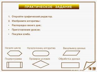 Проверка условия Начало цикла Подпрограмма ПРАКТИЧЕСКОЕ ЗАДАНИЕ Начало/конец алг