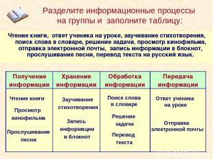 Разделите информационные процессы на группы и заполните таблицу: Чтение книги, о