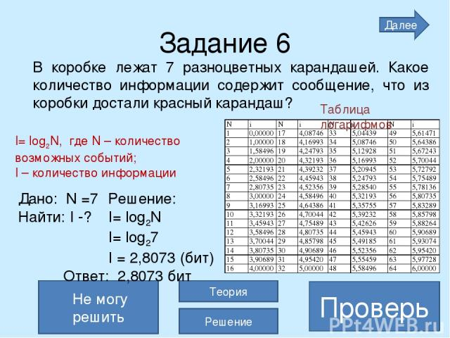 Задание 6 В коробке лежат 7 разноцветных карандашей. Какое количество информации содержит сообщение, что из коробки достали красный карандаш? 2,80735 бит Проверь Таблица логарифмов Не могу решить Теория Решение Далее Дано: N =7 Решение: Найти: I -? …