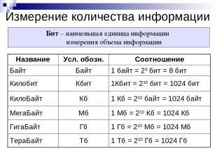 Измерение количества информации Бит – наименьшая единица информации измерения об