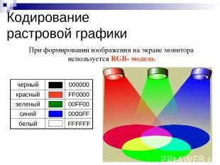 При формировании изображения на экране монитора используется RGB- модель Кодиров