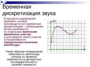 Временная дискретизация звука В процессе кодирования звукового сигнала производи