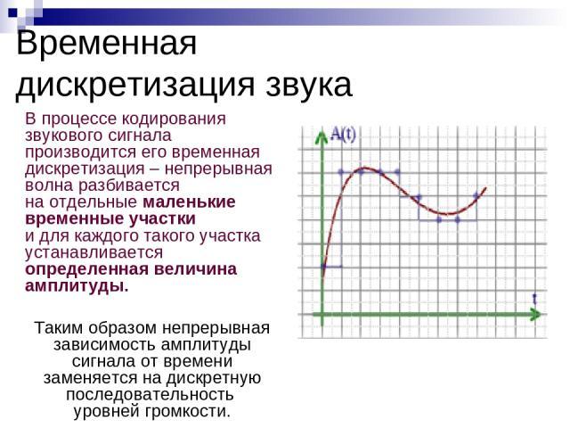 Временная дискретизация звука В процессе кодирования звукового сигнала производится его временная дискретизация – непрерывная волна разбивается на отдельные маленькие временные участки и для каждого такого участка устанавливается определенная величи…