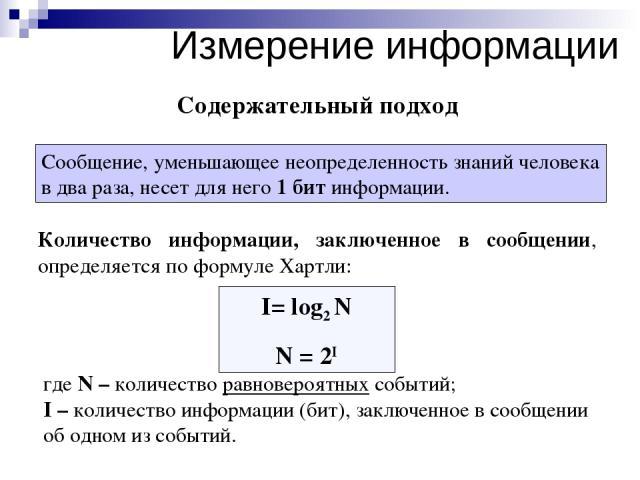 Измерение информации Содержательный подход Сообщение, уменьшающее неопределенность знаний человека в два раза, несет для него 1 бит информации.
