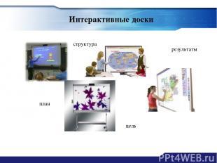 Интерактивные доски план структура цель результаты