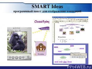 SMART Ideas программный пакет для отображения концепций