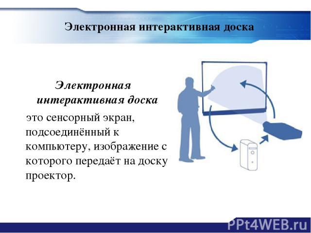Электронная интерактивная доска Электронная интерактивная доска это сенсорный экран, подсоединённый к компьютеру, изображение с которого передаёт на доску проектор.