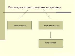 Все модели можно разделить на два вида