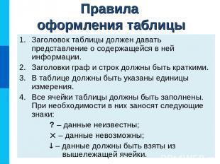 Правила оформления таблицы Заголовок таблицы должен давать представление о содер
