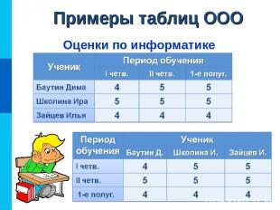 Примеры таблиц ООО Оценки по информатике