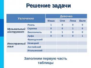 Решение задачи 1 1 0 Заполним первую часть таблицы Увлечение Девочка Маша Оля Ле
