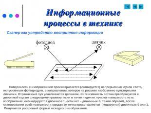 Информационные процессы в технике Поверхность с изображением просматривается (ск