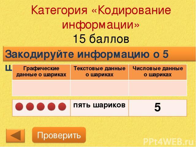 Категория «Кодирование информации» 15 баллов Проверить Графические данные о шариках Текстовые данные о шариках Числовые данные о шариках пять шариков 5