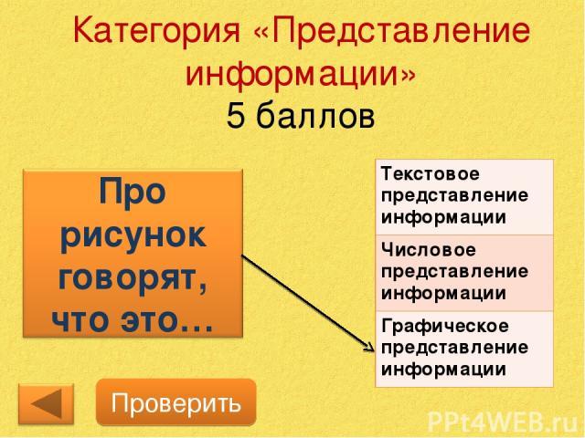 Категория «Представление информации» 5 баллов Проверить Текстовое представление информации Числовое представление информации Графическое представление информации
