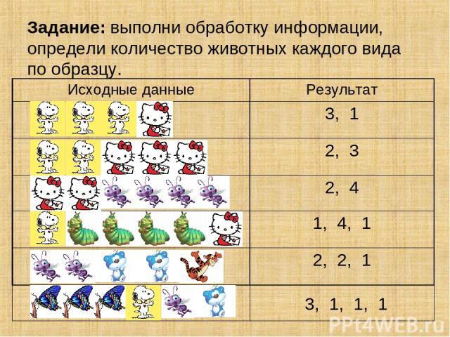 Задание: выполни обработку информации, определи количество животных каждого вида по образцу. 3, 1, 1, 1 Исходные данные Результат 3, 1 2, 3 2, 4 1, 4, 1 2, 2, 1