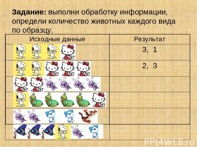 Задание: выполни обработку информации, определи количество животных каждого вида по образцу. Исходные данные Результат 3, 1 2, 3