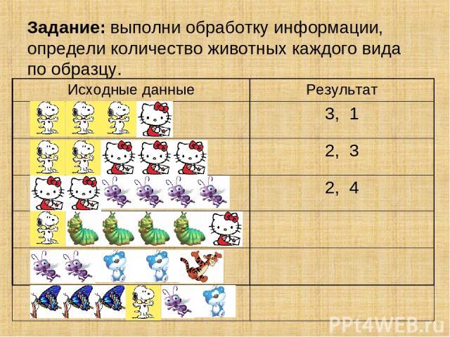 Задание: выполни обработку информации, определи количество животных каждого вида по образцу. Исходные данные Результат 3, 1 2, 3 2, 4