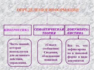 ОПРЕДЕЛЕНИЯ ИНФОРМАЦИИ КИБЕРНЕТИКА СЕМАНТИЧЕСКАЯ ТЕОРИЯ ДОКУМЕНТА-ЛИСТИКА Часть