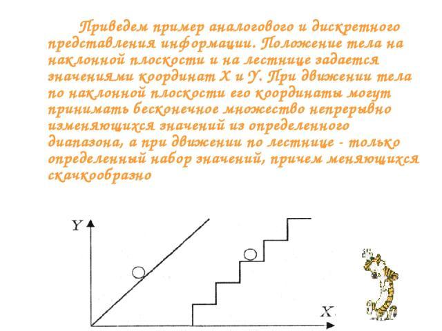 Приведем пример аналогового и дискретного представления информации. Положение тела на наклонной плоскости и на лестнице задается значениями координат X и Y. При движении тела по наклонной плоскости его координаты могут принимать бесконечное множеств…