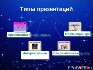 Типы презентаций Презентации со сценарием Интерактивные Самовыпол- няющиеся Обуч