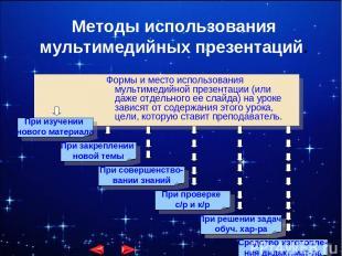 Методы использования мультимедийных презентаций. Формы и место использования мул