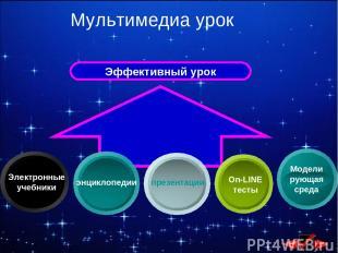 Мультимедиа урок Эффективный урок Электронные учебники презентации энциклопедии