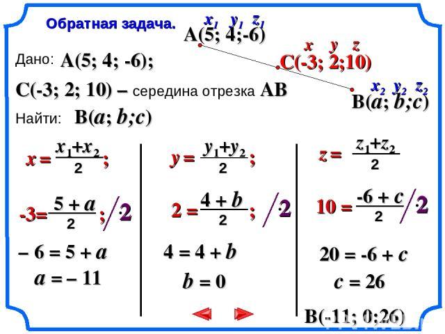 Дано: Найти: A(5; 4; -6); C(-3; 2; 10) – середина отрезка AB B(a; b;c) Обратная задача. x x1 y x2 y1 y2 – 6 = 5 + a a = – 11 4 = 4 + b b = 0 B(-11; 0;26) z2 z1 z 20 = -6 + c c = 26
