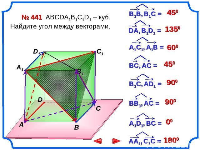 № 441 АВСDA1B1C1D1 – куб. Найдите угол между векторами. 450 1350 600 450 900 900 00 C B A D C1 D1 A1 B1 1800