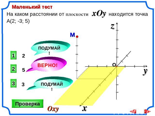 Маленький тест 5 3 2 ВЕРНО! 1 3 ПОДУМАЙ! ПОДУМАЙ! Проверка На каком расстоянии от плоскости xOy находится точка А(2; -3; 5) 2