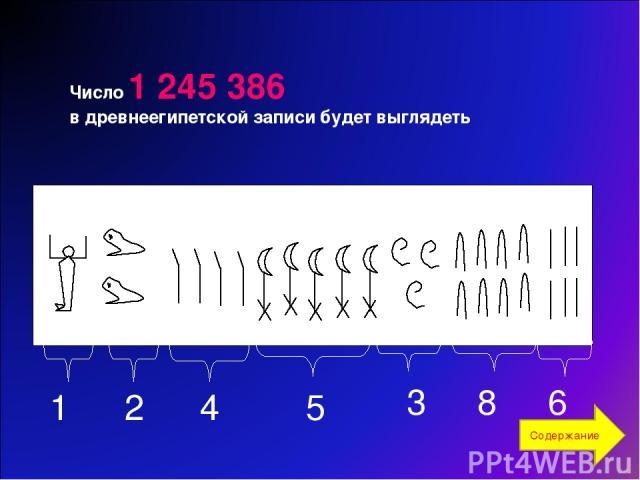 Число 1 245 386 в древнеегипетской записи будет выглядеть 1 2 4 5 3 8 6 Содержание