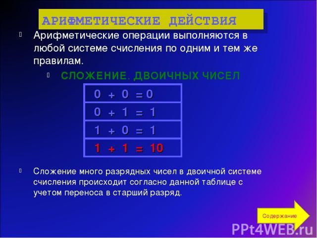 Арифметические операции выполняются в любой системе счисления по одним и тем же правилам. СЛОЖЕНИЕ. ДВОИЧНЫХ ЧИСЕЛ Сложение много разрядных чисел в двоичной системе счисления происходит согласно данной таблице с учетом переноса в старший разряд. АРИ…