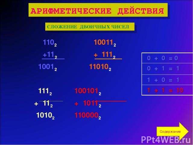 1102 100112 +112 + 1112 10012 110102 1112 1001012 + 112 + 10112 10102 1100002 СЛОЖЕНИЕ ДВОИЧНЫХ ЧИСЕЛ АРИФМЕТИЧЕСКИЕ ДЕЙСТВИЯ Содержание 0 + 0 = 0 0 + 1 = 1 1 + 0 = 1 1 + 1 = 10