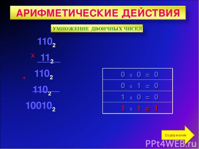 1102 Х 112 + 1102 1102 100102 Содержание 0 Х 0 = 0 0 Х 1 = 0 1 Х 0 = 0 1 Х 1 = 1
