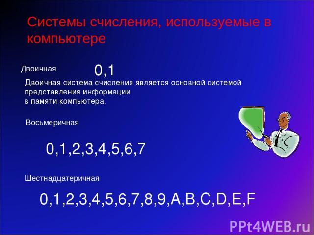 Восьмеричная Системы счисления, используемые в компьютере Двоичная Шестнадцатеричная Двоичная система счисления является основной системой представления информации в памяти компьютера. 0,1 0,1,2,3,4,5,6,7 0,1,2,3,4,5,6,7,8,9,A,B,C,D,E,F