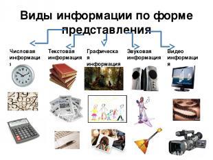 Виды информации по форме представления Числовая информация Текстовая информация