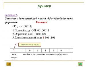 Задание 2. Записать двоичный код числа -35 в однобайтовом формате. -3510 = -1000
