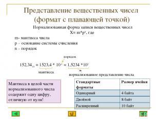 Представление вещественных чисел (формат с плавающей точкой) Нормализованная фор