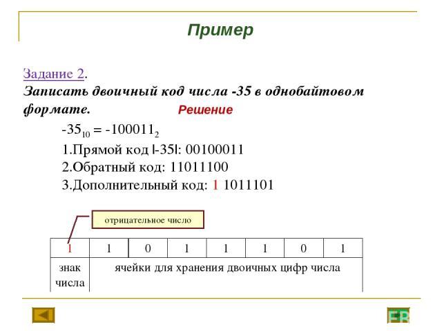 Задание 2. Записать двоичный код числа -35 в однобайтовом формате. -3510 = -1000112 Прямой код |-35|: 00100011 Обратный код: 11011100 Дополнительный код: 1 1011101 Решение Пример отрицательное число 1 1 0 1 1 1 0 1 знак числа ячейки для хранения дво…
