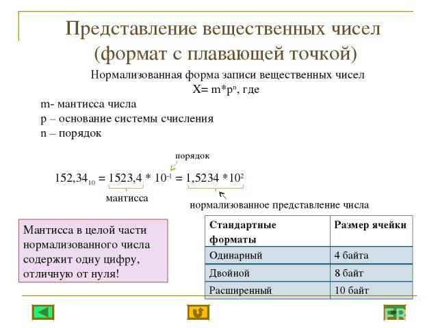 Представление вещественных чисел (формат с плавающей точкой) Нормализованная форма записи вещественных чисел X= m*pn, где m- мантисса числа р – основание системы счисления n – порядок 152,3410 = 1523,4 * 10-1 = 1,5234 *102 мантисса порядок нормализо…
