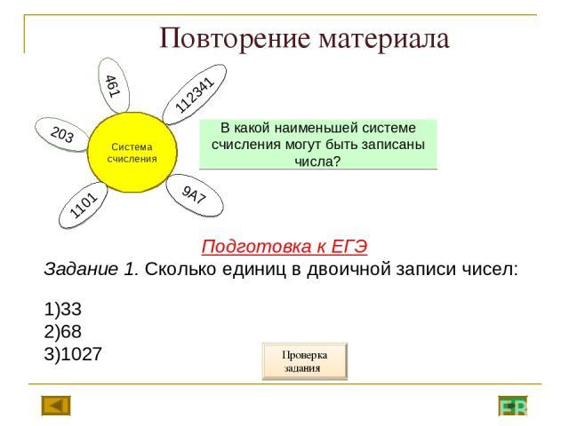 Повторение материала В какой наименьшей системе счисления могут быть записаны числа? Подготовка к ЕГЭ Задание 1. Сколько единиц в двоичной записи чисел: 33 68 1027 Проверка задания