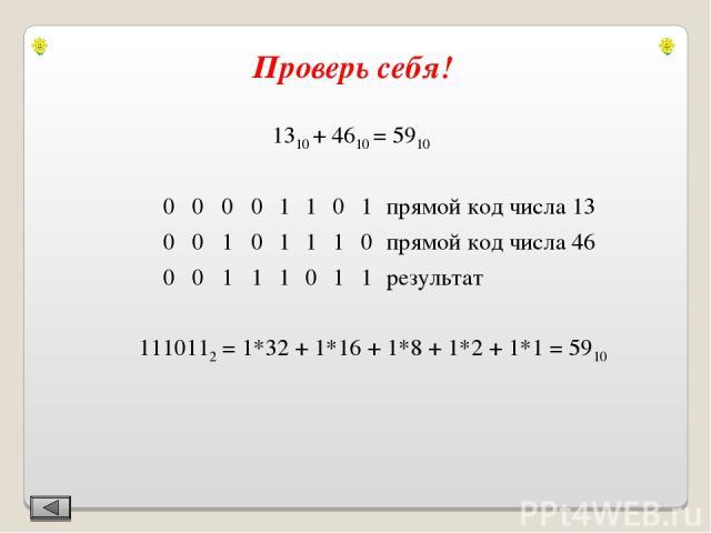 1310 + 4610 = 5910 1110112 = 1*32 + 1*16 + 1*8 + 1*2 + 1*1 = 5910 Проверь себя! 0 0 0 0 1 1 0 1 прямой код числа 13 0 0 1 0 1 1 1 0 прямой код числа 46 0 0 1 1 1 0 1 1 результат