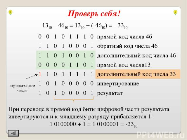 1310 – 4610 = 1310 + (-4610) = - 3310 отрицательное число При переводе в прямой код биты цифровой части результата инвертируются и к младшему разряду прибавляется 1: 1 0100000 + 1 = 1 0100001 = -3310 Проверь себя! 0 0 1 0 1 1 1 0 прямой код числа 46…