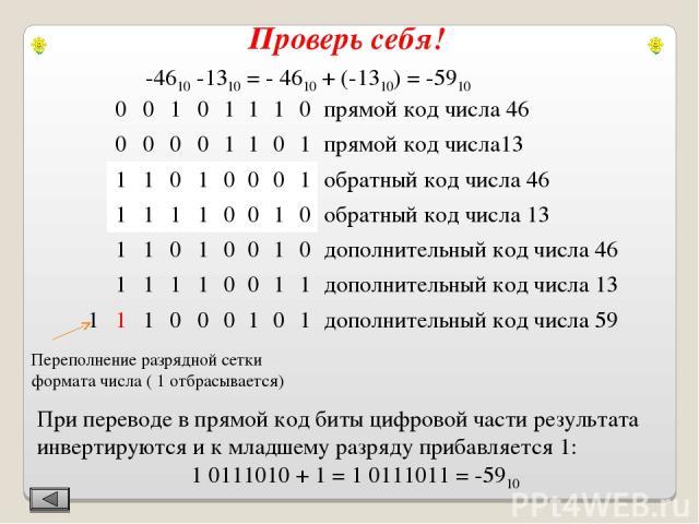 -4610 -1310 = - 4610 + (-1310) = -5910 Переполнение разрядной сетки формата числа ( 1 отбрасывается) При переводе в прямой код биты цифровой части результата инвертируются и к младшему разряду прибавляется 1: 1 0111010 + 1 = 1 0111011 = -5910 Провер…